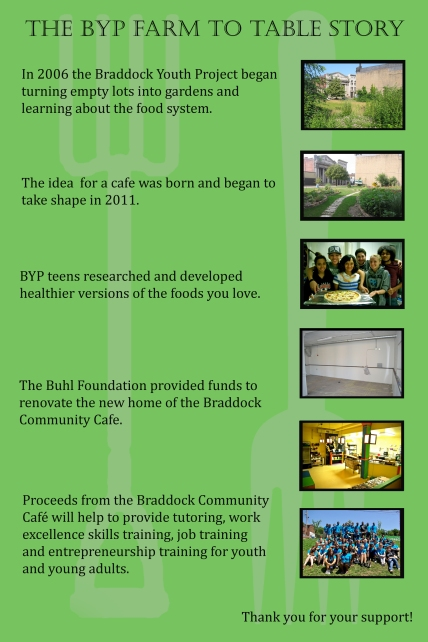 The BYP Farm To Table Story